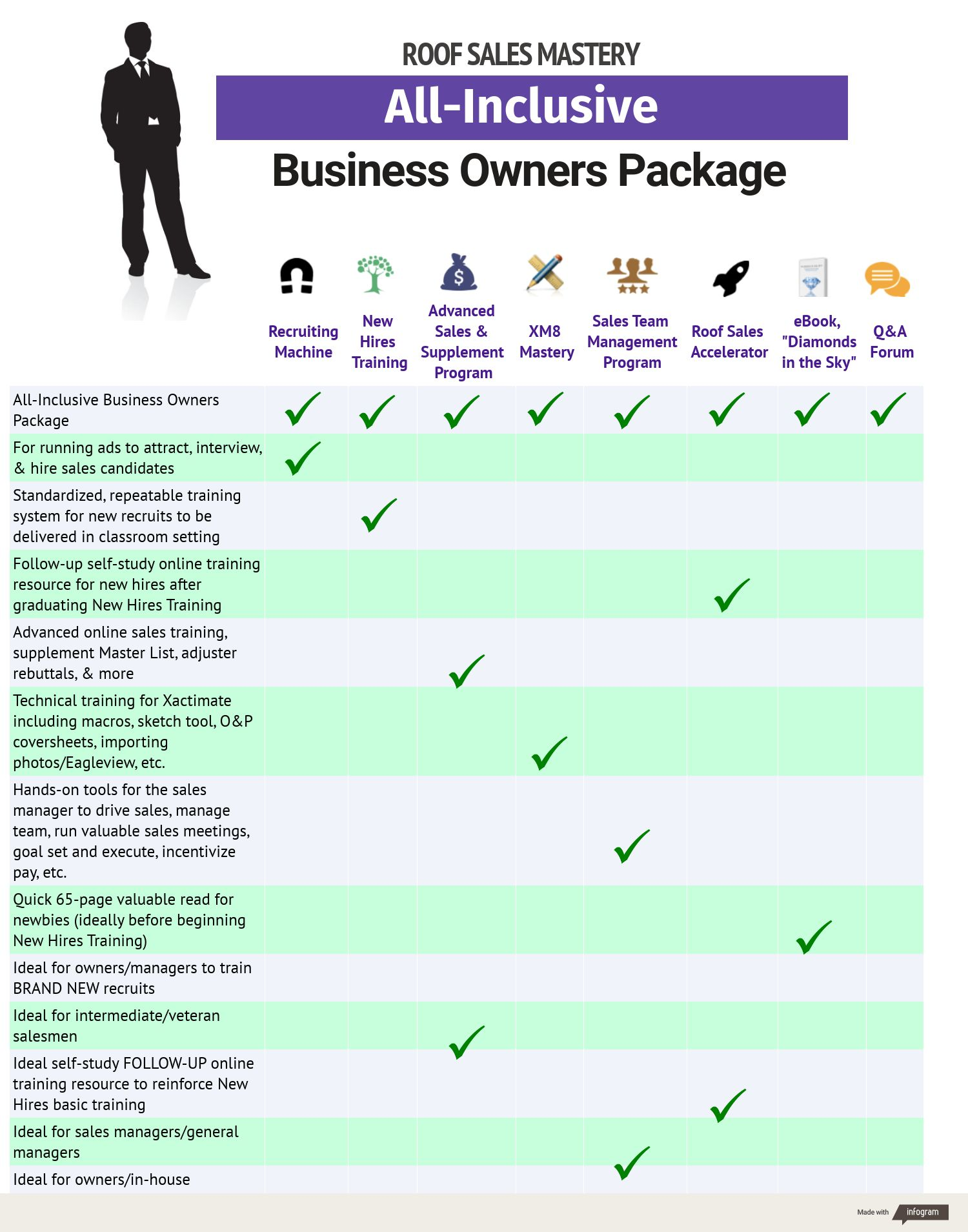 All-Inclusive Business Owner's Package -